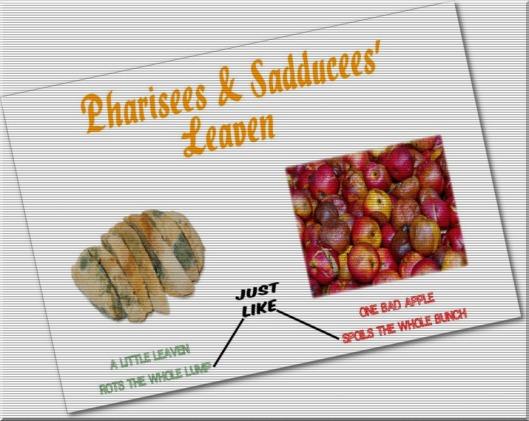 Pharisees & Sadducees' Leaven